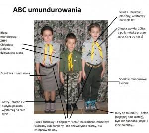 abc_umundurowania